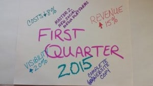 Image of First Quarter 2015 Goals on a poster board