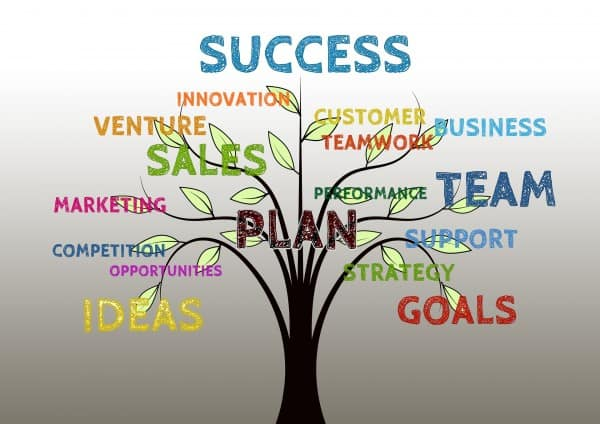 Ending 2016 first quarter illustrated by a tree drawing with word rat the end of the branches relating to business success (sales, ideas, team, goals, etc) labelled in different colors..