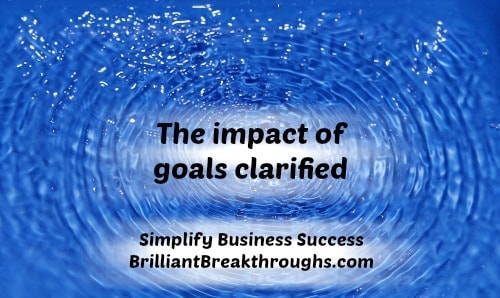 Small Business Coaching by Brilliant Breakthroughs, Inc. Topic: Clarity of Goals illustrated with the ripple effect of a water drop.
